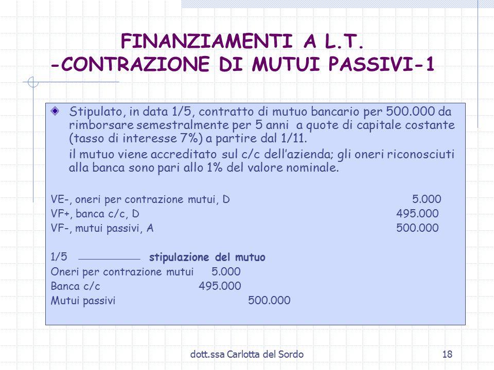 FINANZIAMENTI A L.T. -CONTRAZIONE DI MUTUI PASSIVI-1