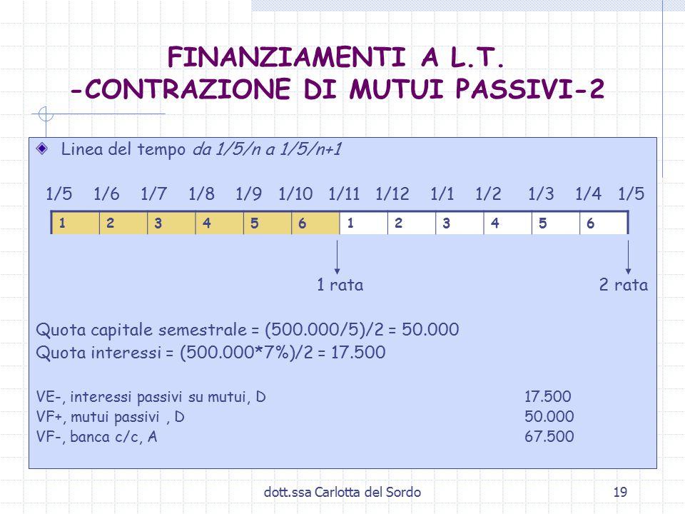FINANZIAMENTI A L.T. -CONTRAZIONE DI MUTUI PASSIVI-2
