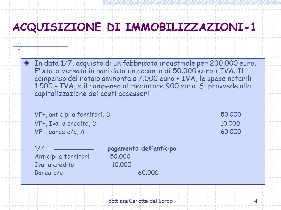 ACQUISIZIONE DI IMMOBILIZZAZIONI-1