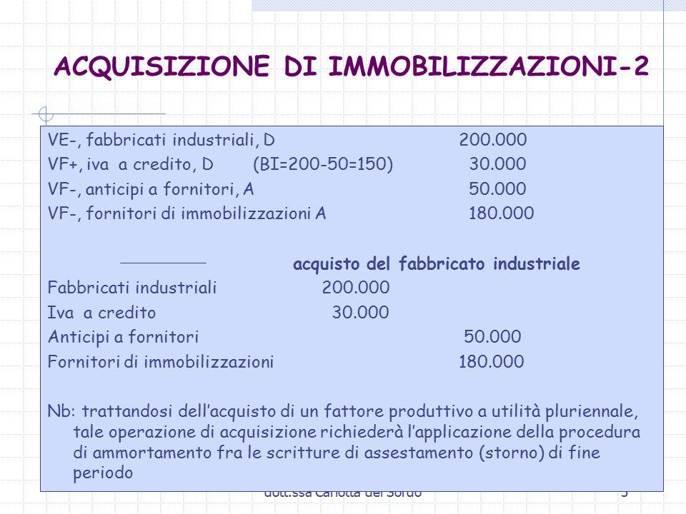 ACQUISIZIONE DI IMMOBILIZZAZIONI-2