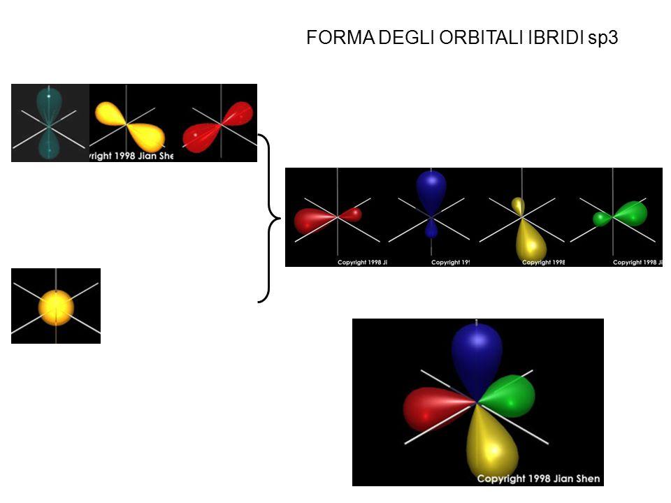 FORMA DEGLI ORBITALI IBRIDI sp3