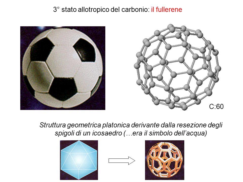 3° stato allotropico del carbonio: il fullerene