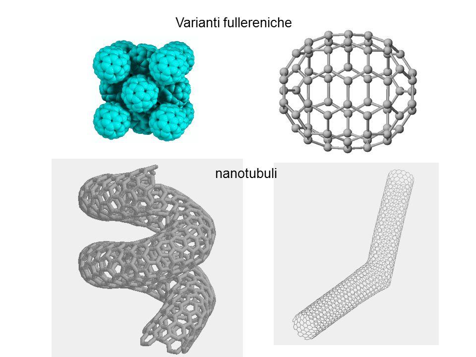 Varianti fullereniche