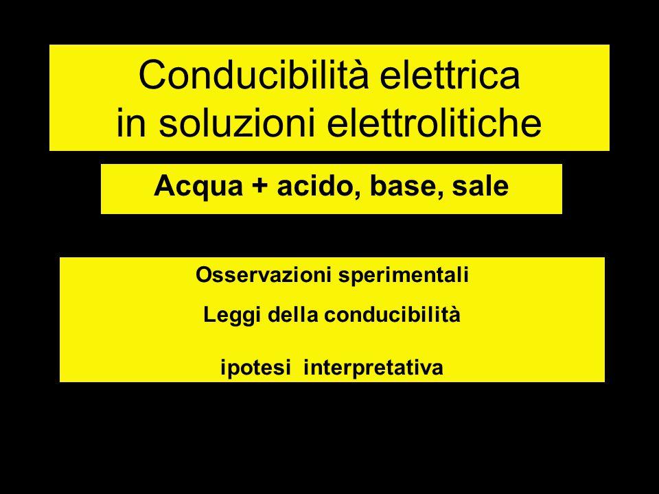 Conducibilità elettrica in soluzioni elettrolitiche