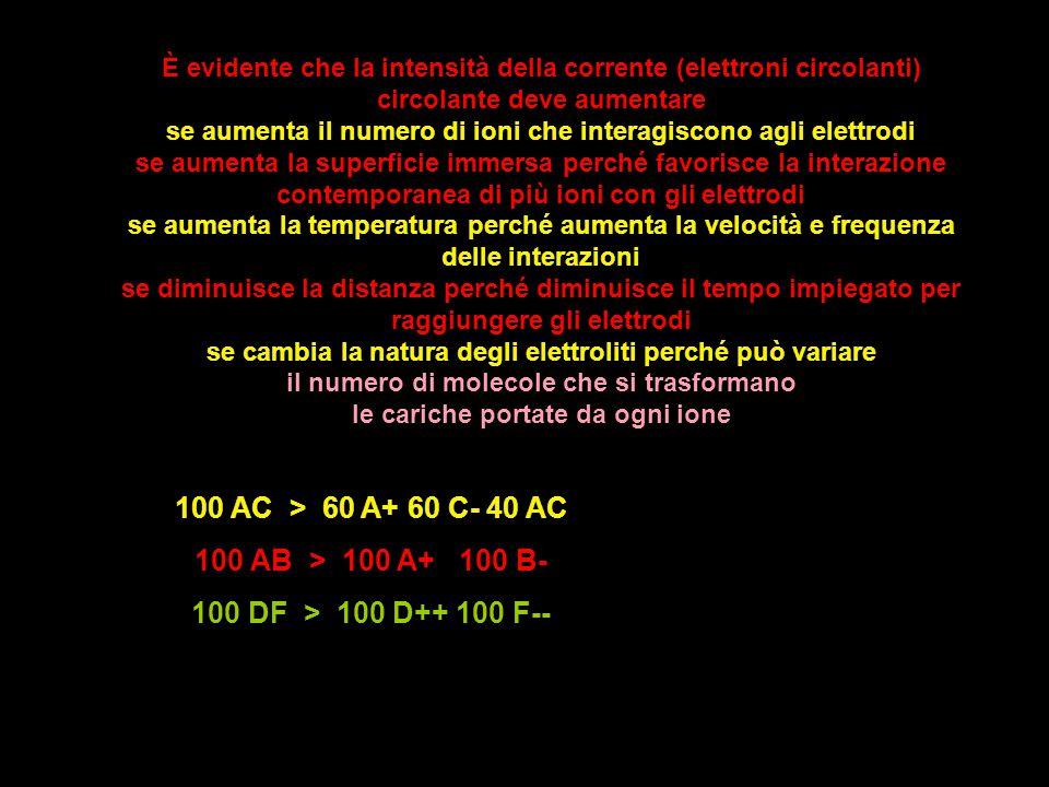 100 AC > 60 A+ 60 C- 40 AC 100 AB > 100 A+ 100 B-