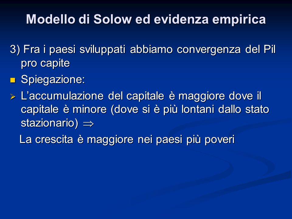 Modello di Solow ed evidenza empirica