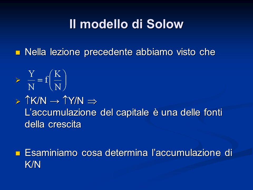 Il modello di Solow Nella lezione precedente abbiamo visto che