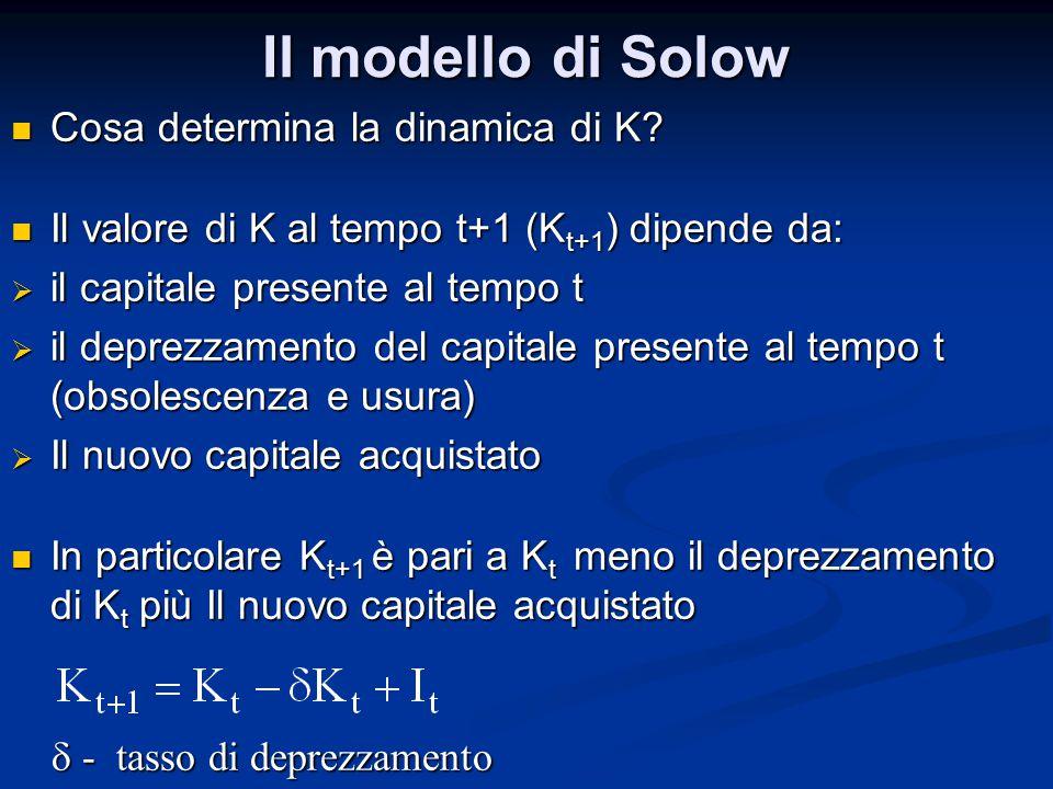 Il modello di Solow Cosa determina la dinamica di K