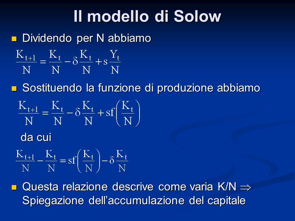 Il modello di Solow Dividendo per N abbiamo
