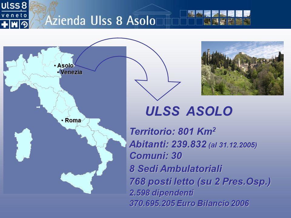 ULSS ASOLO Territorio: 801 Km2