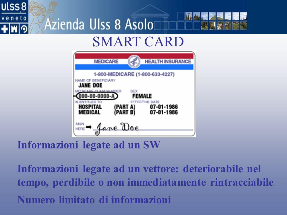 SMART CARD Informazioni legate ad un SW