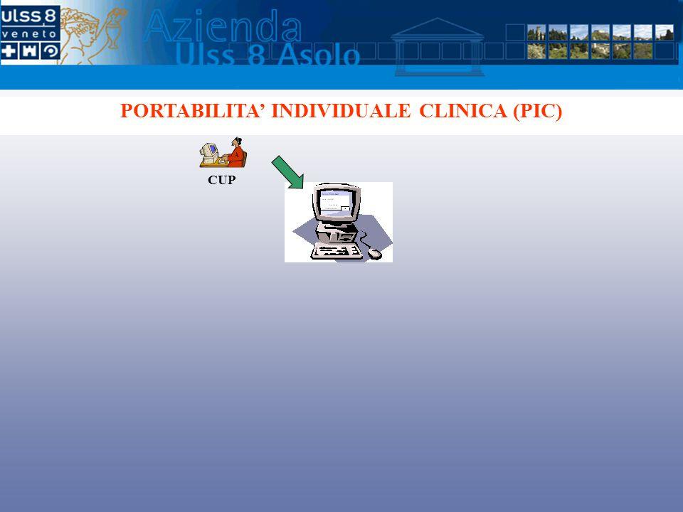 PORTABILITA' INDIVIDUALE CLINICA (PIC)