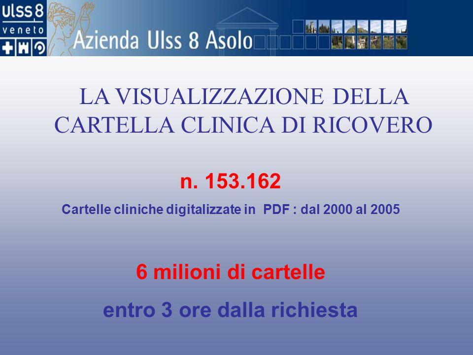 LA VISUALIZZAZIONE DELLA CARTELLA CLINICA DI RICOVERO