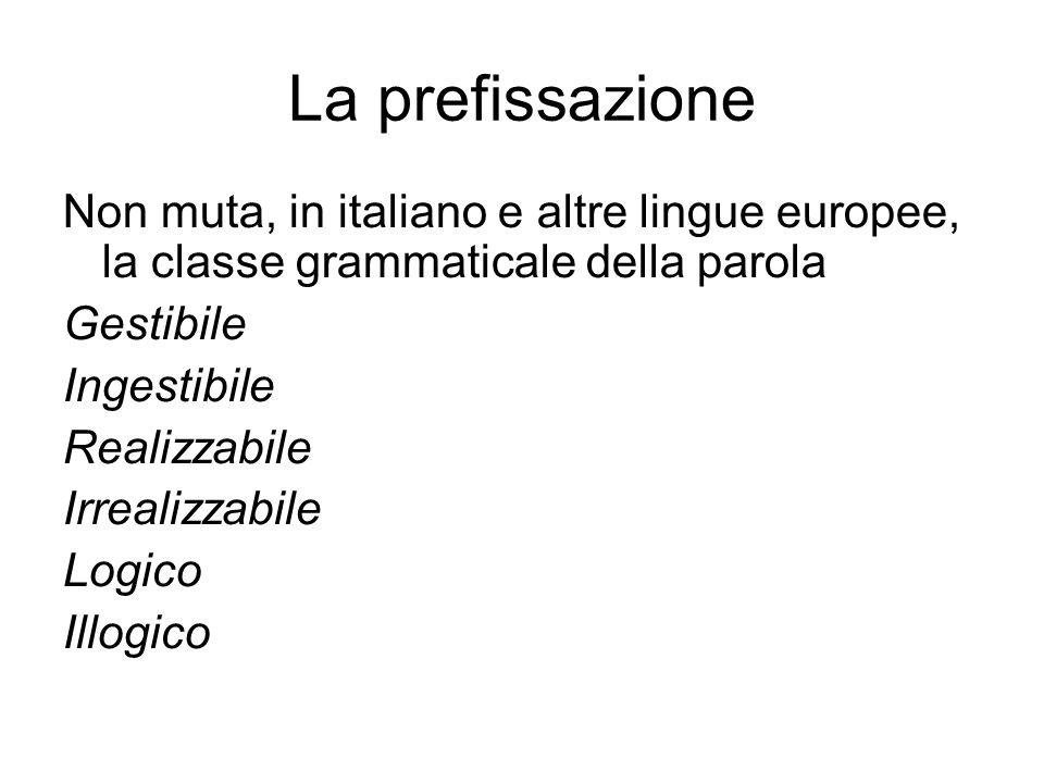 La prefissazione Non muta, in italiano e altre lingue europee, la classe grammaticale della parola.