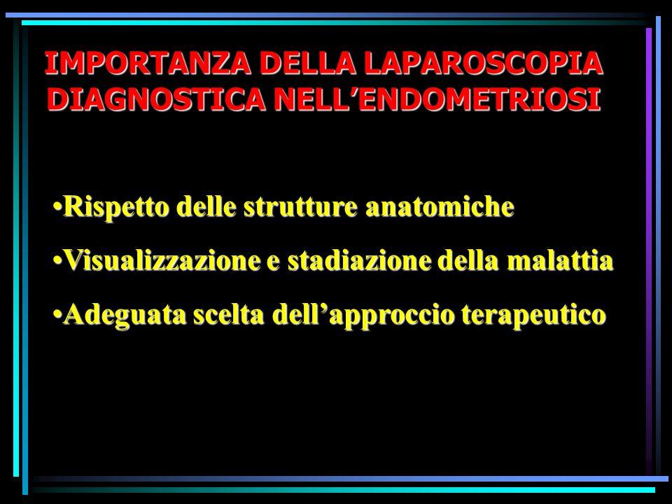 IMPORTANZA DELLA LAPAROSCOPIA DIAGNOSTICA NELL'ENDOMETRIOSI