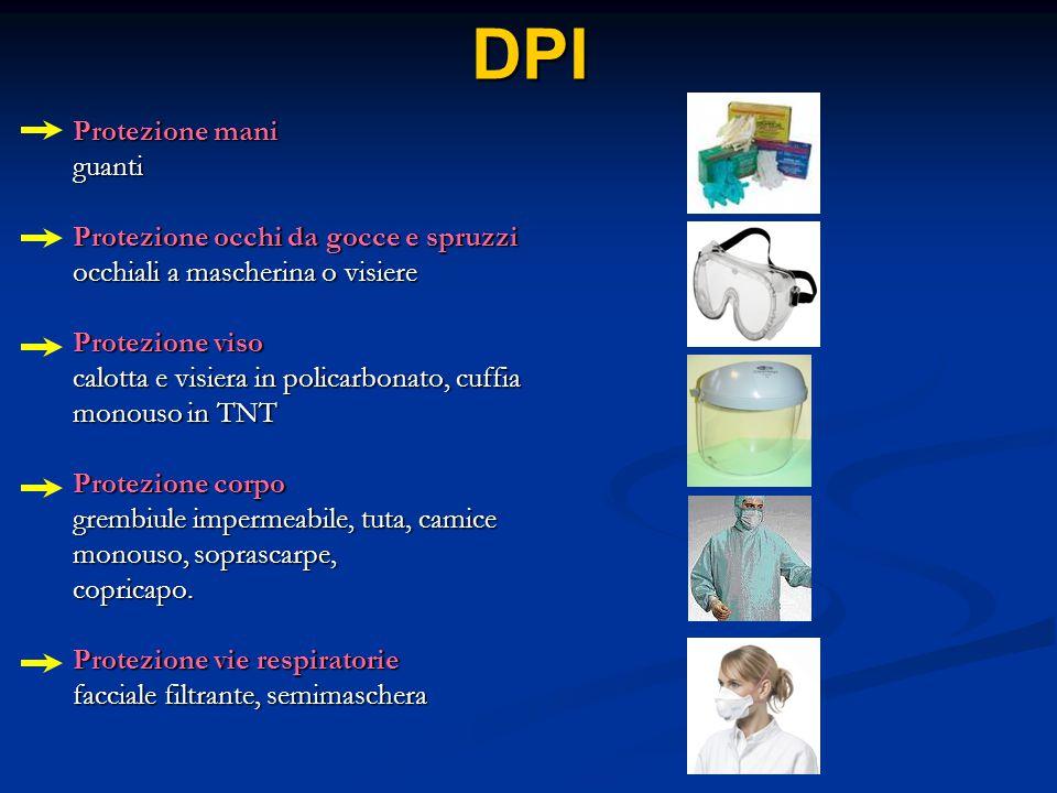 DPI Protezione mani guanti Protezione occhi da gocce e spruzzi