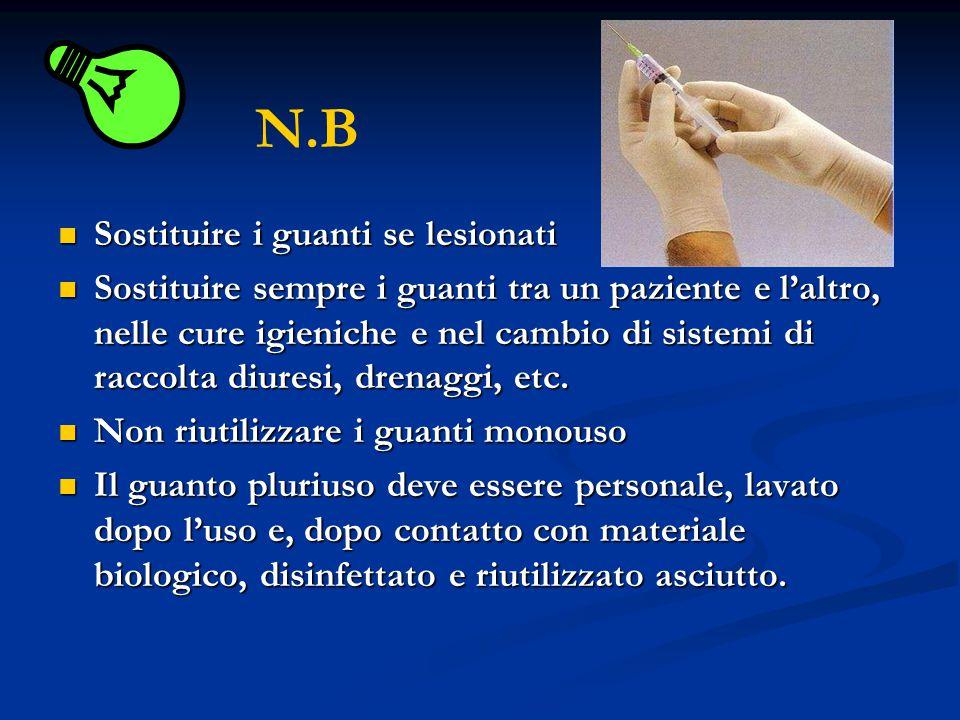 N.B Sostituire i guanti se lesionati