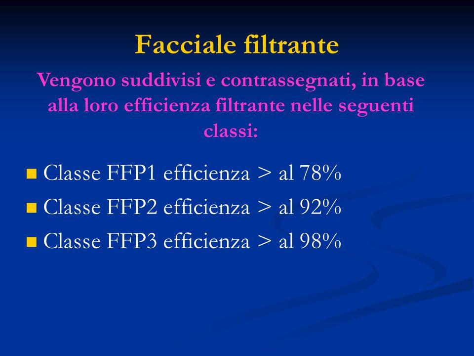 Facciale filtrante Classe FFP1 efficienza > al 78%