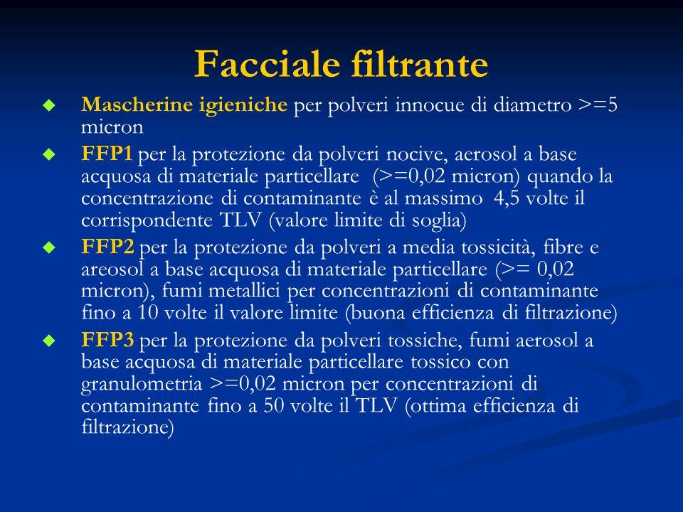 Facciale filtrante Mascherine igieniche per polveri innocue di diametro >=5 micron.