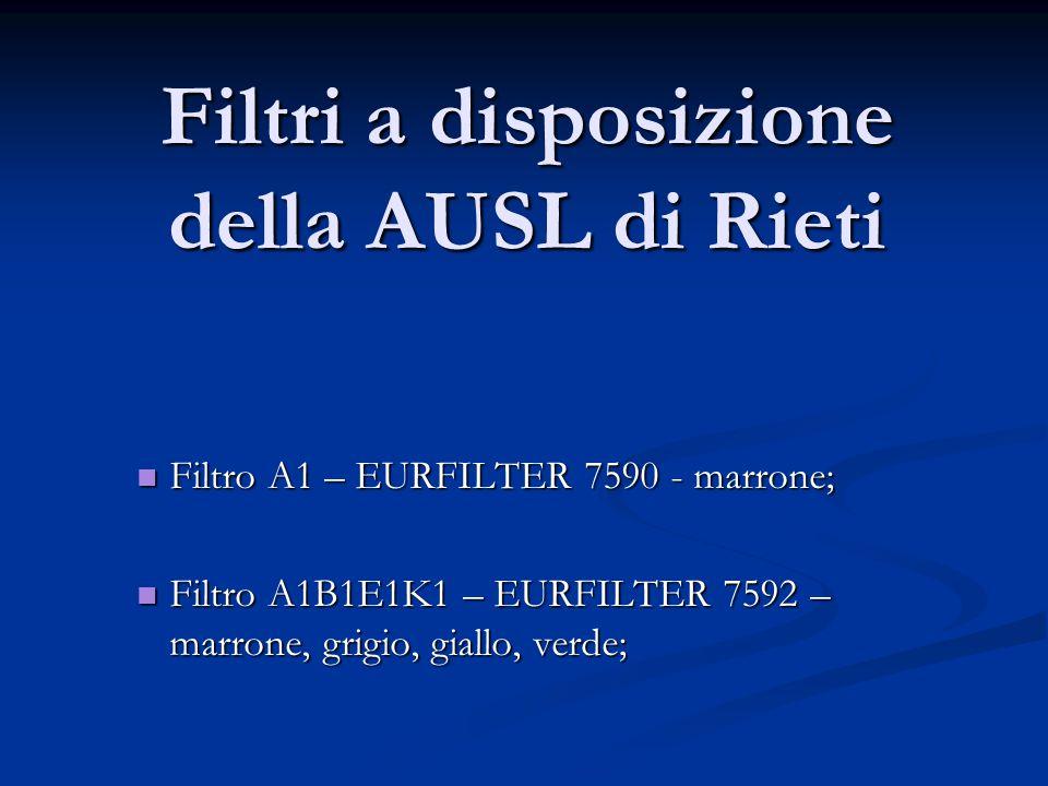 Filtri a disposizione della AUSL di Rieti