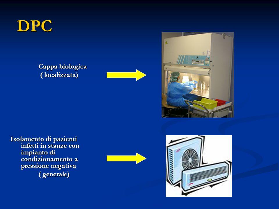 DPC Cappa biologica. ( localizzata) Isolamento di pazienti infetti in stanze con impianto di condizionamento a pressione negativa.