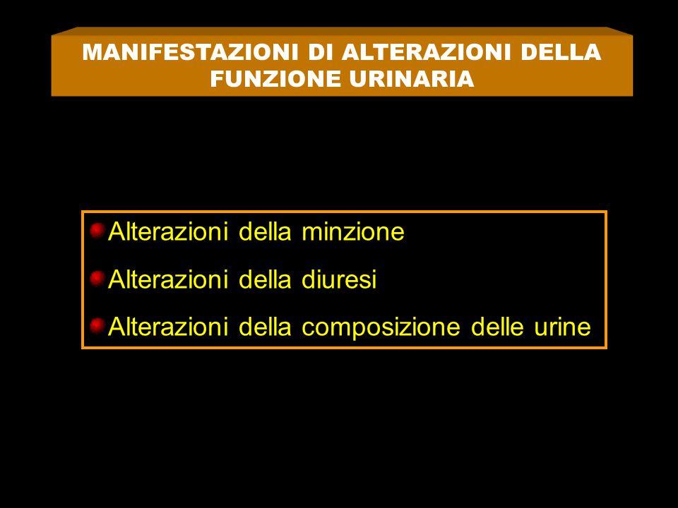 MANIFESTAZIONI DI ALTERAZIONI DELLA FUNZIONE URINARIA