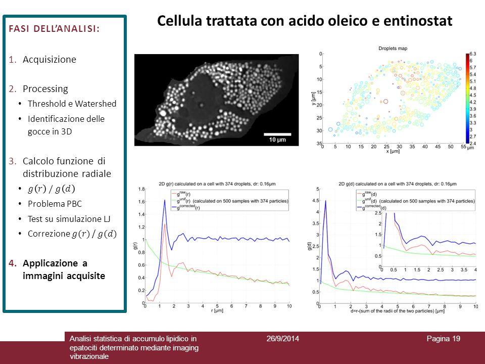 Cellula trattata con acido oleico e entinostat