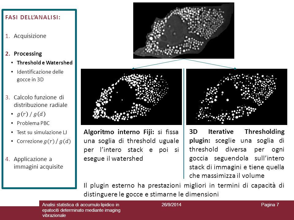 FASI DELL'ANALISI: Acquisizione. Processing. Threshold e Watershed. Identificazione delle gocce in 3D.