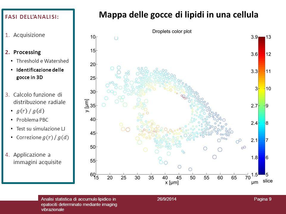 Mappa delle gocce di lipidi in una cellula