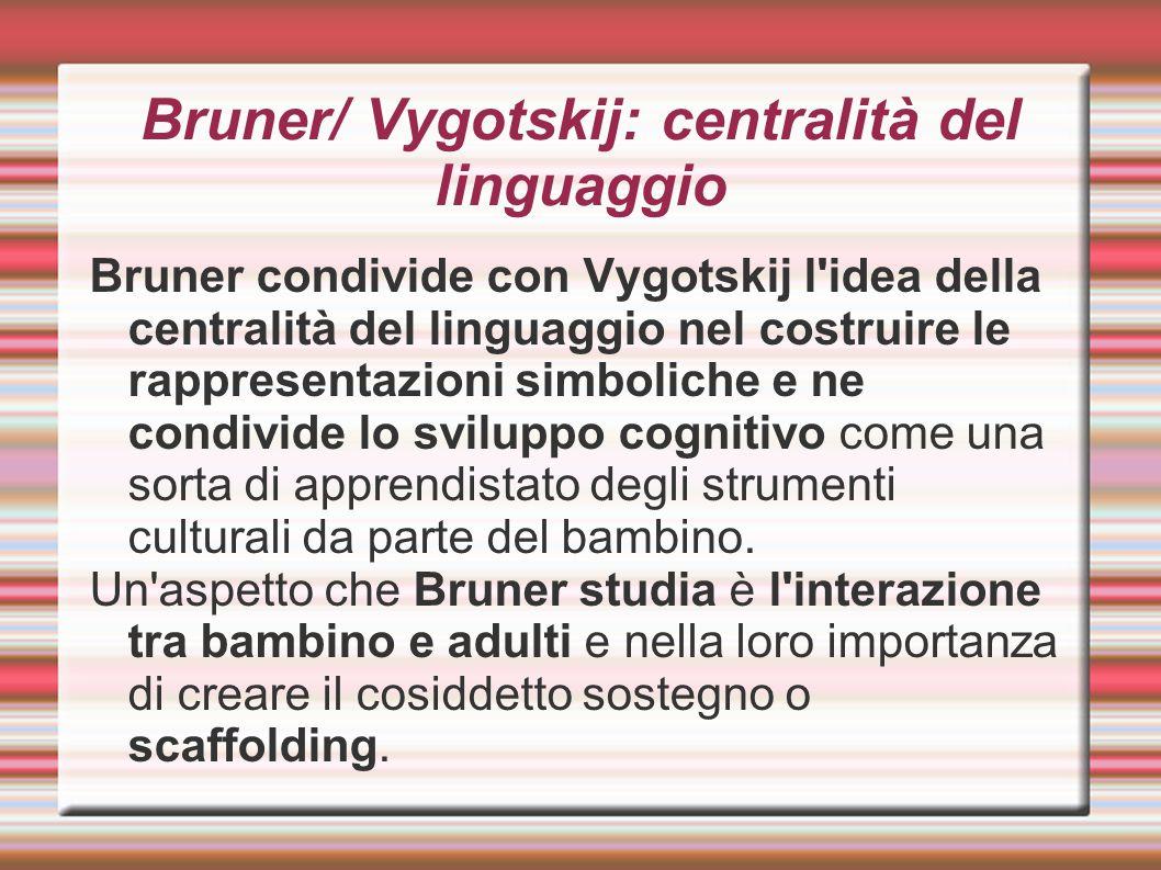 Bruner/ Vygotskij: centralità del linguaggio