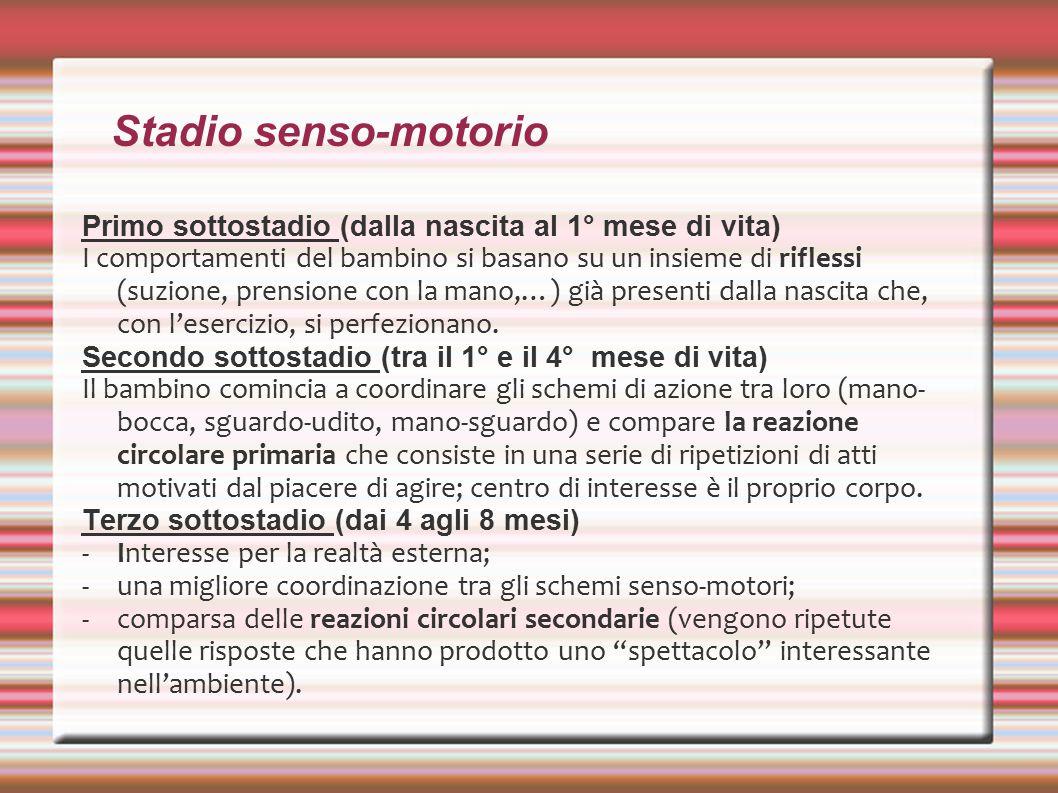Stadio senso-motorio Primo sottostadio (dalla nascita al 1° mese di vita)