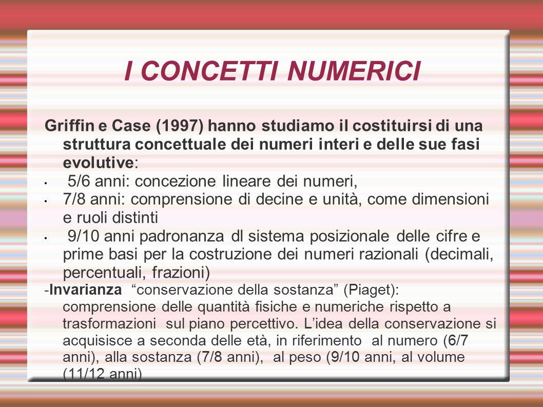 I CONCETTI NUMERICI Griffin e Case (1997) hanno studiamo il costituirsi di una struttura concettuale dei numeri interi e delle sue fasi evolutive: