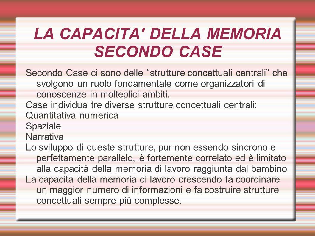 LA CAPACITA DELLA MEMORIA SECONDO CASE