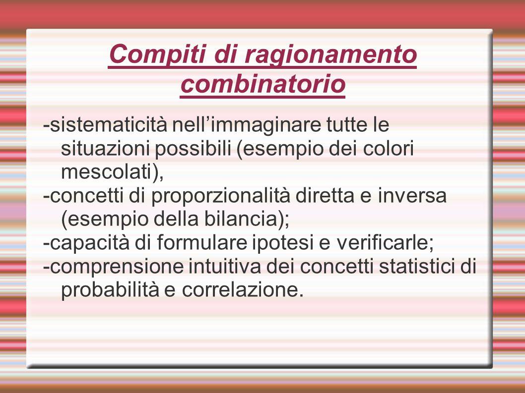 Compiti di ragionamento combinatorio