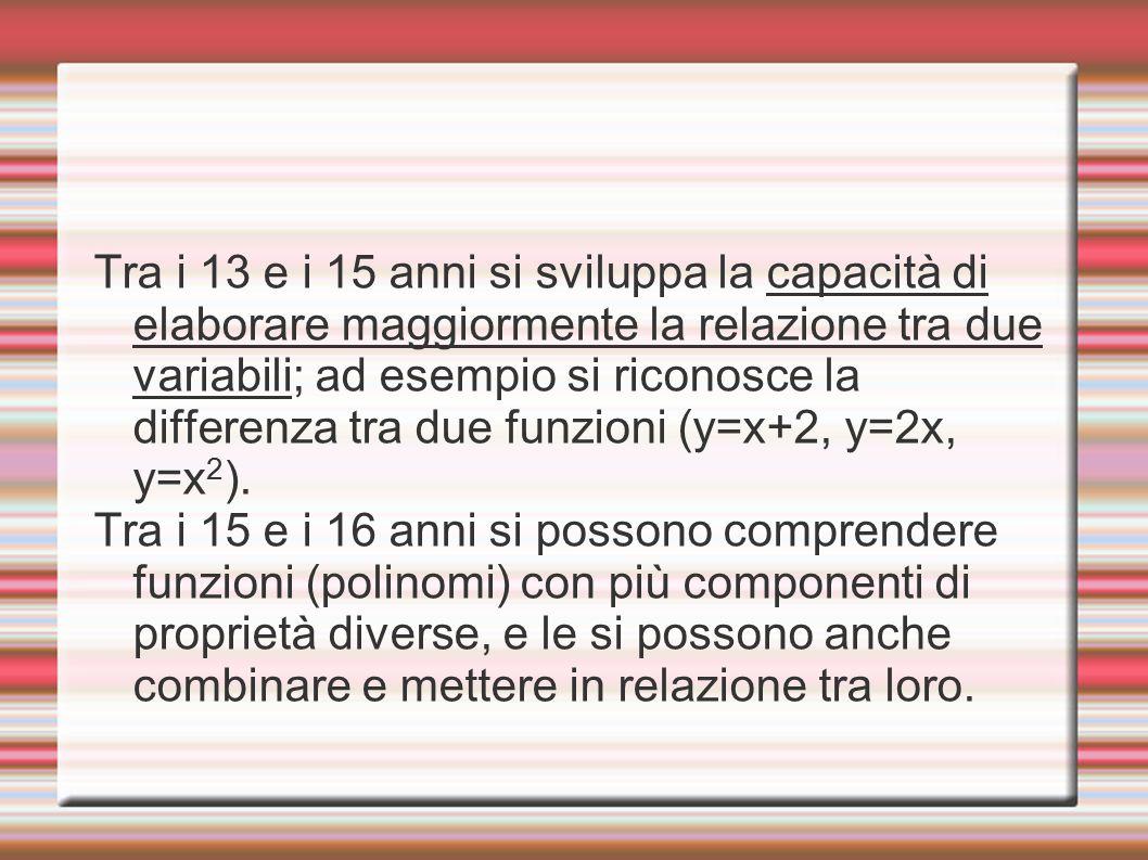 Tra i 13 e i 15 anni si sviluppa la capacità di elaborare maggiormente la relazione tra due variabili; ad esempio si riconosce la differenza tra due funzioni (y=x+2, y=2x, y=x2).