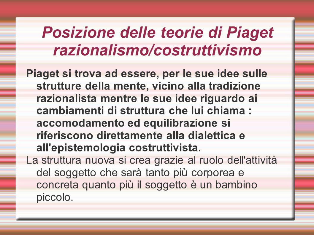 Posizione delle teorie di Piaget razionalismo/costruttivismo
