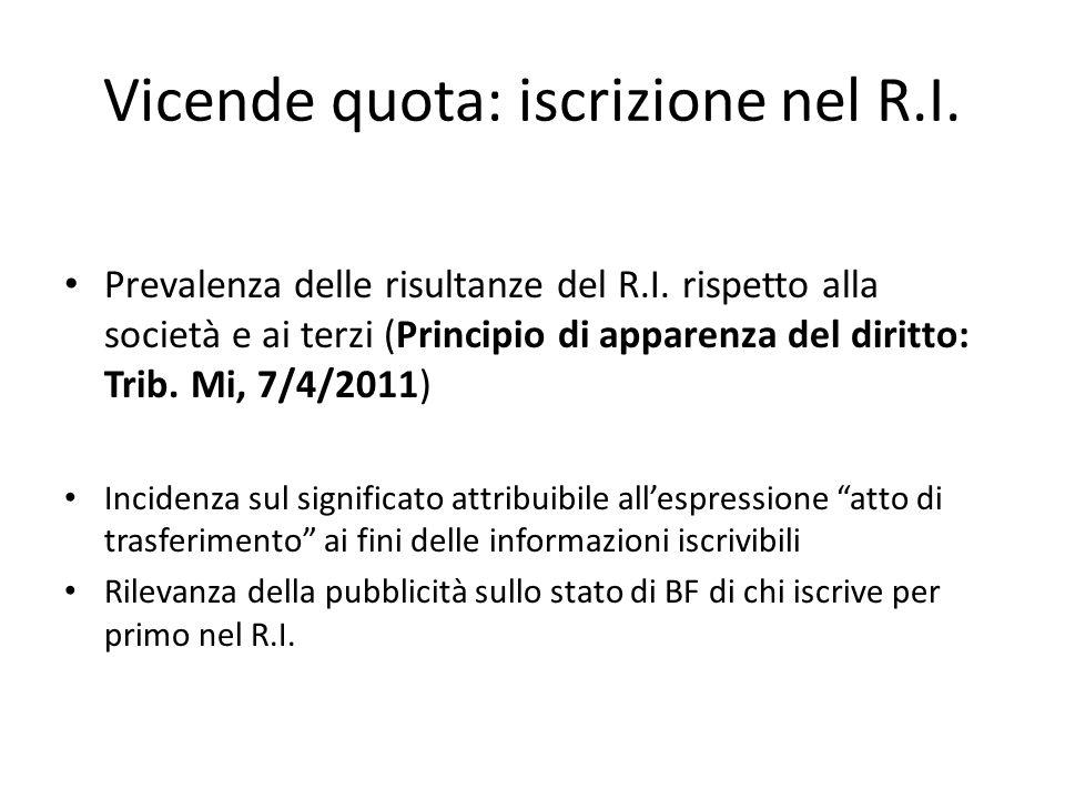 Vicende quota: iscrizione nel R.I.