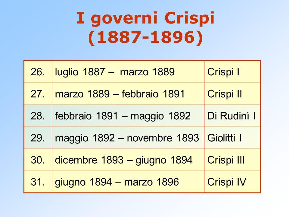 I governi Crispi (1887-1896) 26. luglio 1887 – marzo 1889 Crispi I 27.