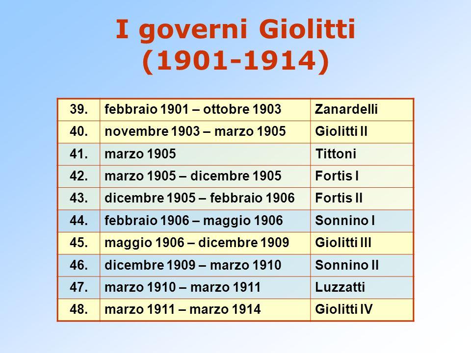 I governi Giolitti (1901-1914) 39. febbraio 1901 – ottobre 1903