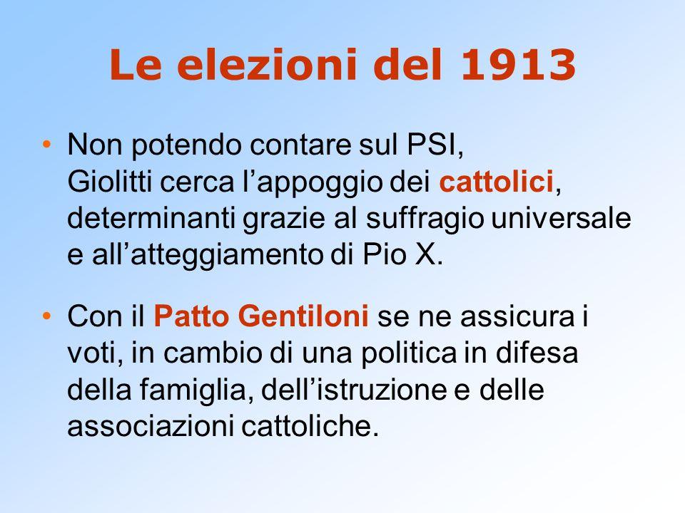 Le elezioni del 1913