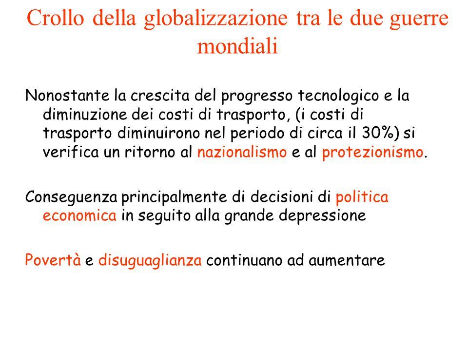 Crollo della globalizzazione tra le due guerre mondiali