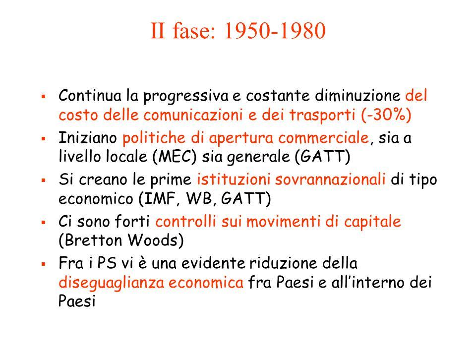 II fase: 1950-1980 Continua la progressiva e costante diminuzione del costo delle comunicazioni e dei trasporti (-30%)