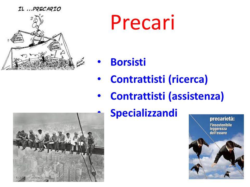 Precari Borsisti Contrattisti (ricerca) Contrattisti (assistenza)