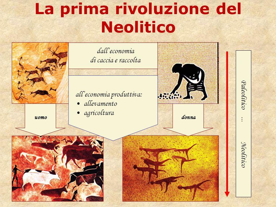La prima rivoluzione del Neolitico