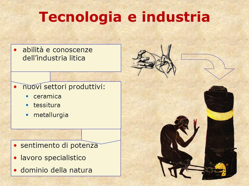 Tecnologia e industria