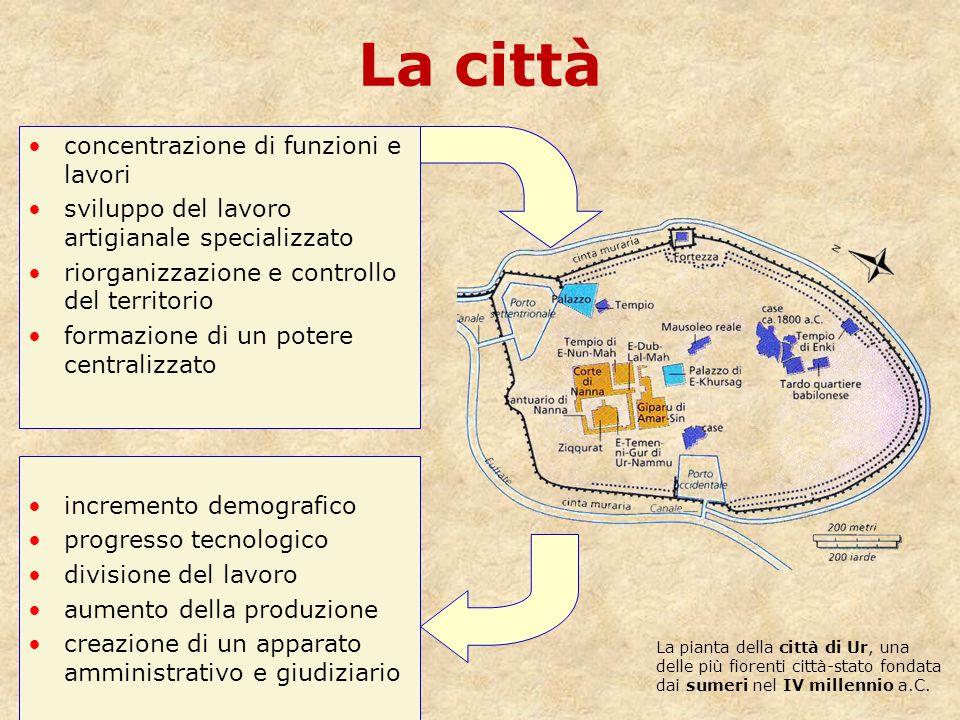 La città concentrazione di funzioni e lavori