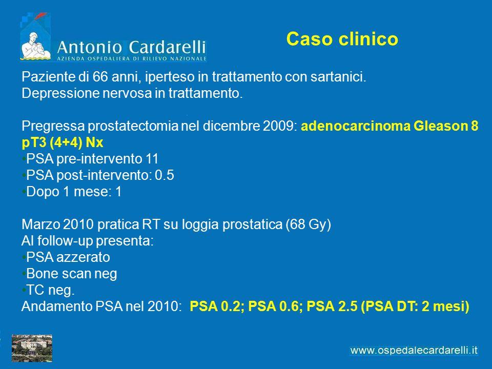 Caso clinico Paziente di 66 anni, iperteso in trattamento con sartanici. Depressione nervosa in trattamento.