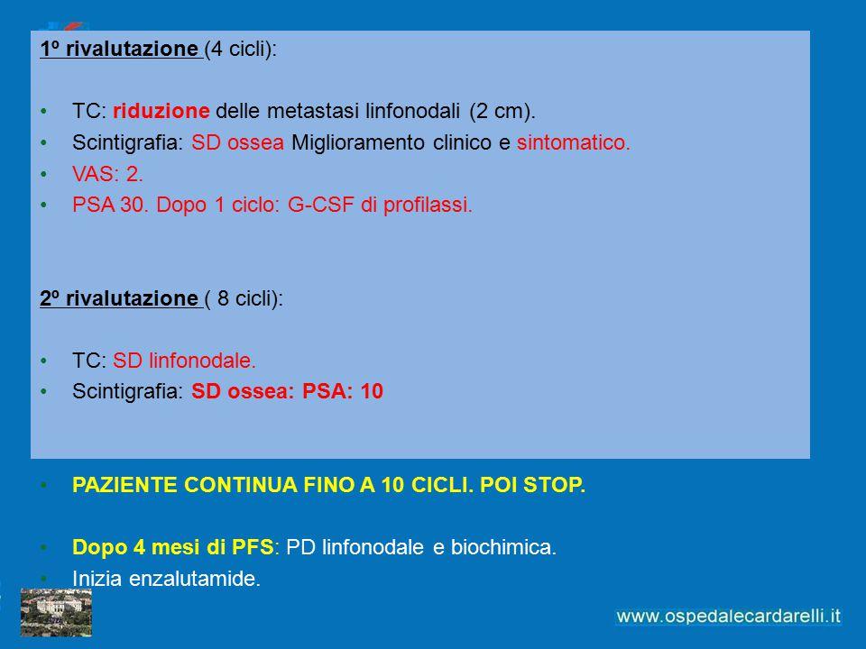 1º rivalutazione (4 cicli):