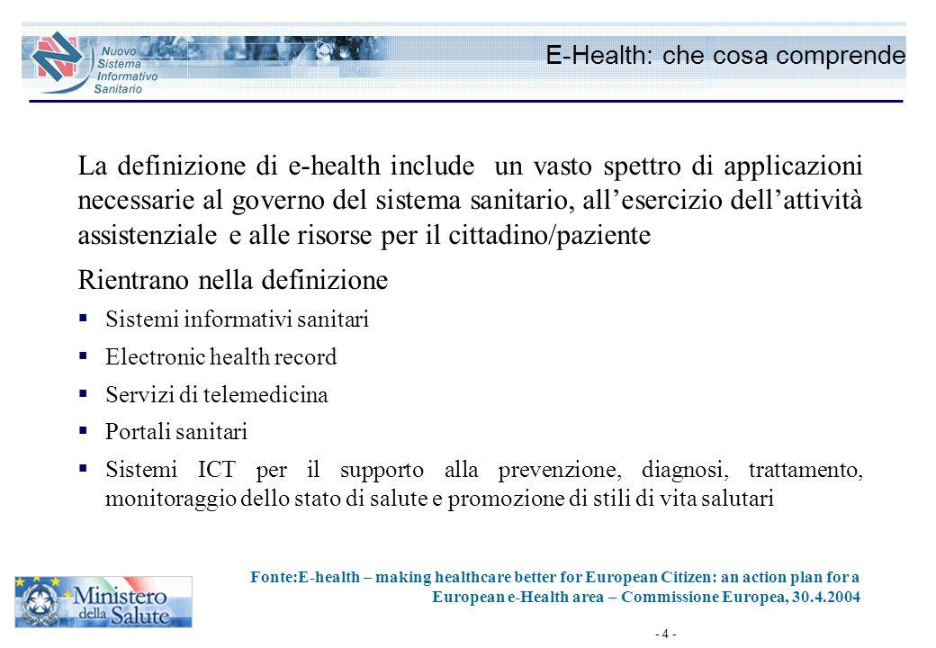 E-Health: che cosa comprende