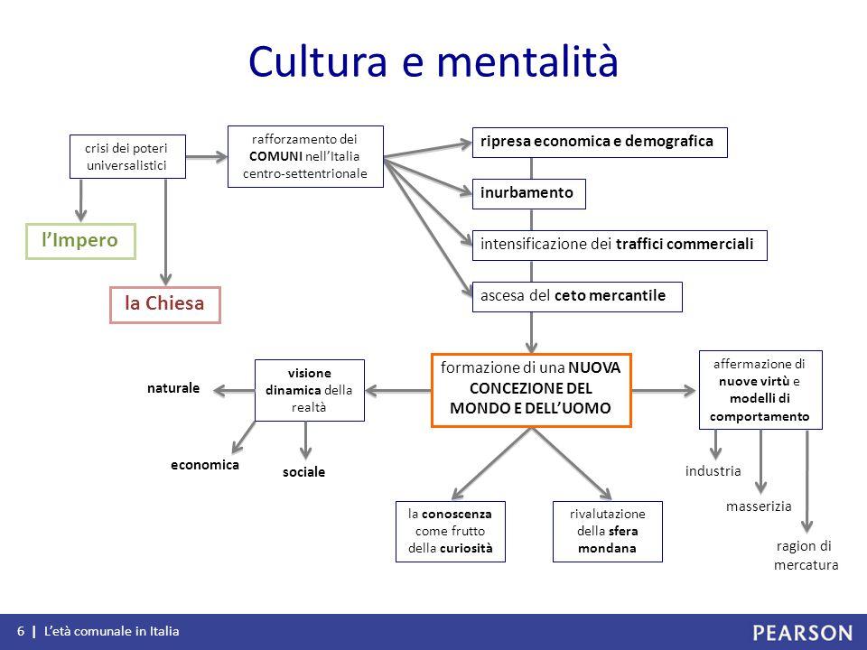 Cultura e mentalità l'Impero la Chiesa ripresa economica e demografica